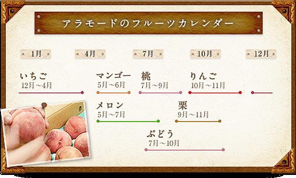 アラモードのフルーツカレンダー